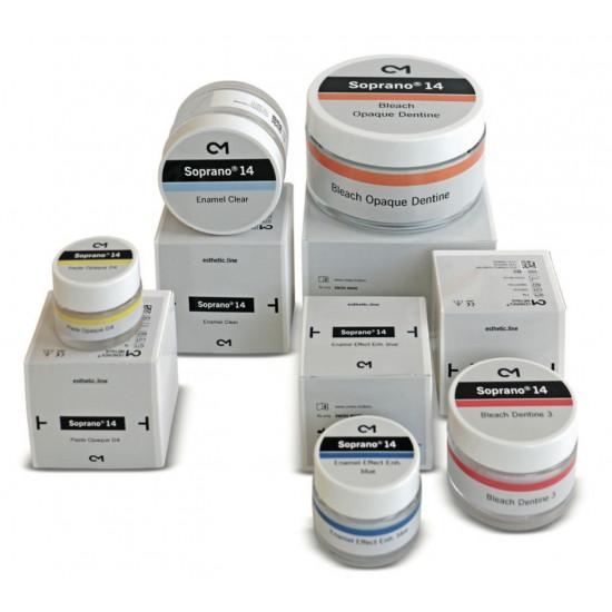 Soprano® 14 A-B Kit